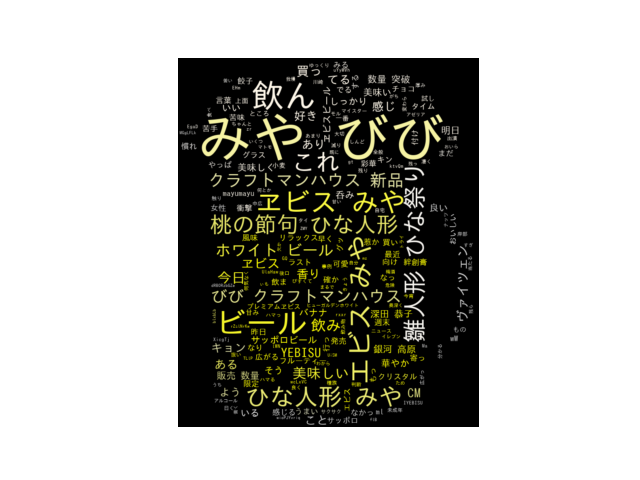 Hanamiyabi_wordCloud
